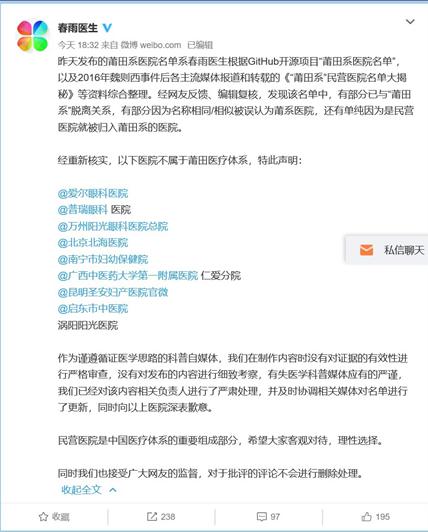 关于万博manbetx苹果APP眼科医院并非莆田系医院的声明
